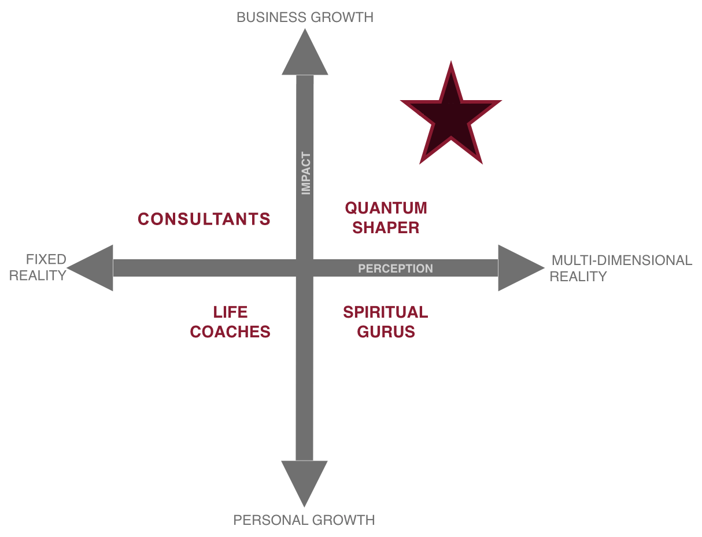 quantum shaper